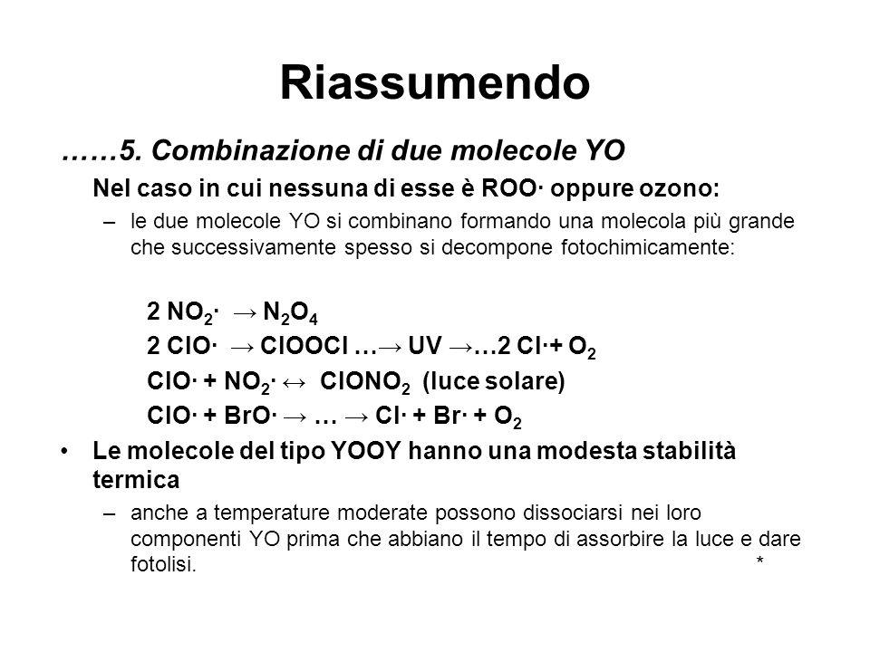 Riassumendo ……5. Combinazione di due molecole YO Nel caso in cui nessuna di esse è ROO· oppure ozono: –le due molecole YO si combinano formando una mo