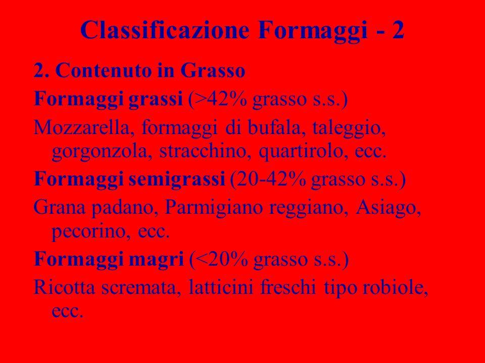 Classificazione Formaggi - 2 2. Contenuto in Grasso Formaggi grassi (>42% grasso s.s.) Mozzarella, formaggi di bufala, taleggio, gorgonzola, stracchin