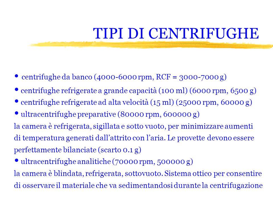 TIPI DI CENTRIFUGHE centrifughe da banco (4000-6000 rpm, RCF = 3000-7000 g) centrifughe refrigerate a grande capacità (100 ml) (6000 rpm, 6500 g) cent