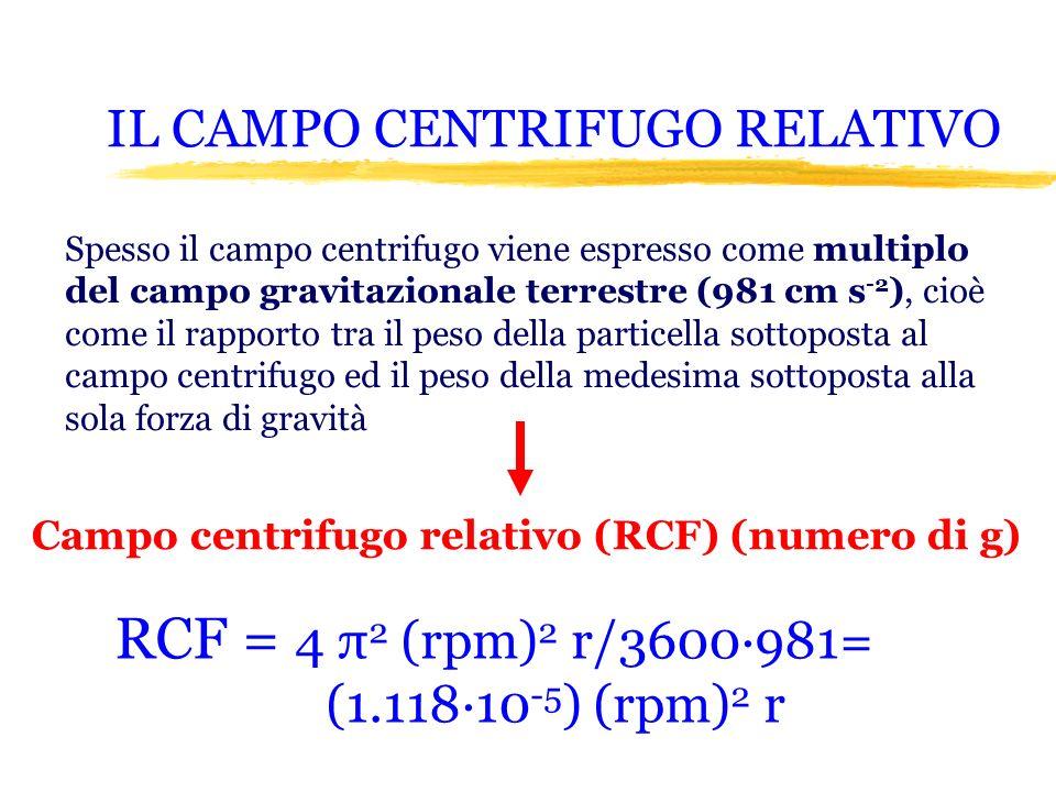 IL CAMPO CENTRIFUGO RELATIVO Spesso il campo centrifugo viene espresso come multiplo del campo gravitazionale terrestre (981 cm s -2 ), cioè come il r