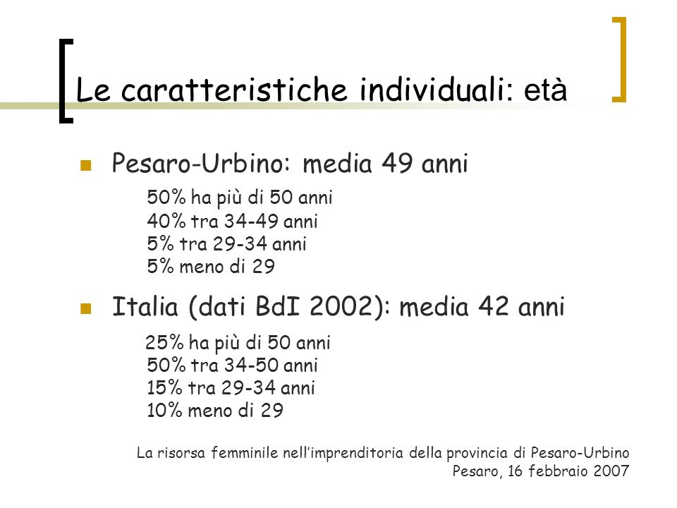 Le caratteristiche individuali : titolo di studio Pesaro-Urbino Le imprenditrici hanno titolo di studio medio-basso A livello nazionale circa il 60% delle imprenditrici ha almeno un diploma di scuola superiore % Pesaro- Urbino Italia (BdI) Lic.