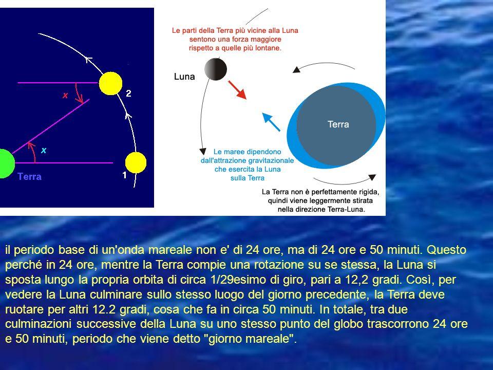 il periodo base di un'onda mareale non e' di 24 ore, ma di 24 ore e 50 minuti. Questo perché in 24 ore, mentre la Terra compie una rotazione su se ste
