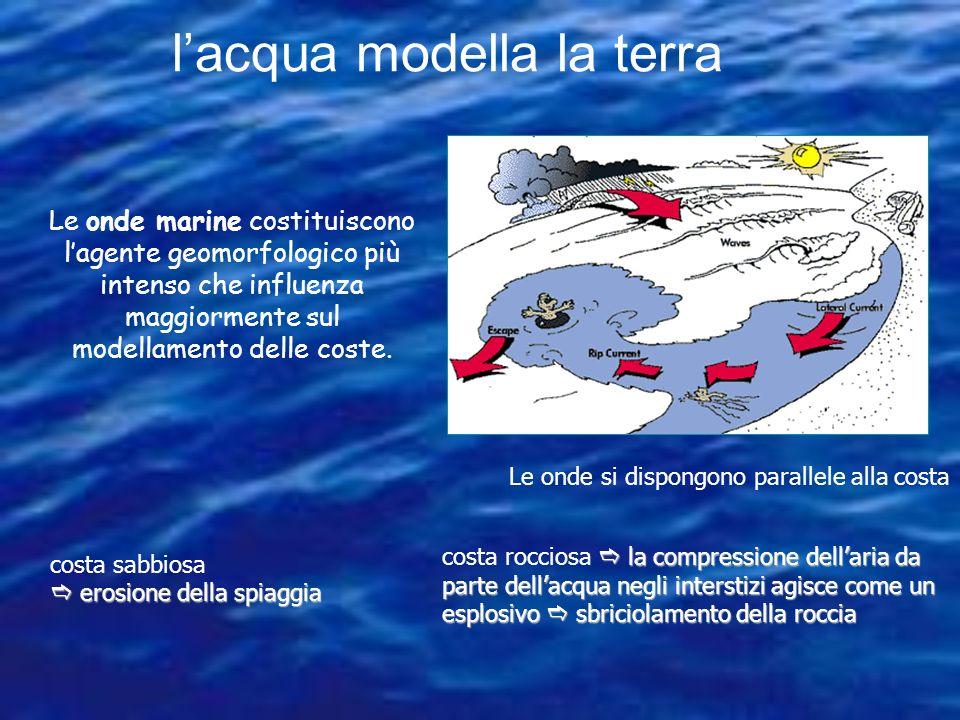 lacqua modella la terra Le onde si dispongono parallele alla costa costa sabbiosa erosione della spiaggia erosione della spiaggia la compressione dell
