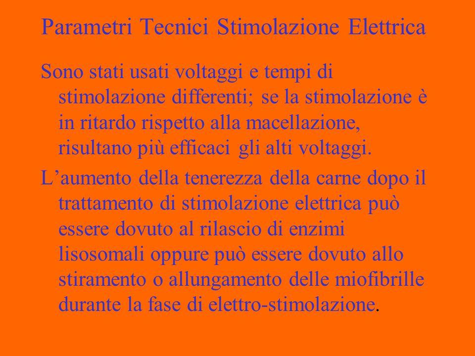 Parametri Tecnici Stimolazione Elettrica Sono stati usati voltaggi e tempi di stimolazione differenti; se la stimolazione è in ritardo rispetto alla macellazione, risultano più efficaci gli alti voltaggi.