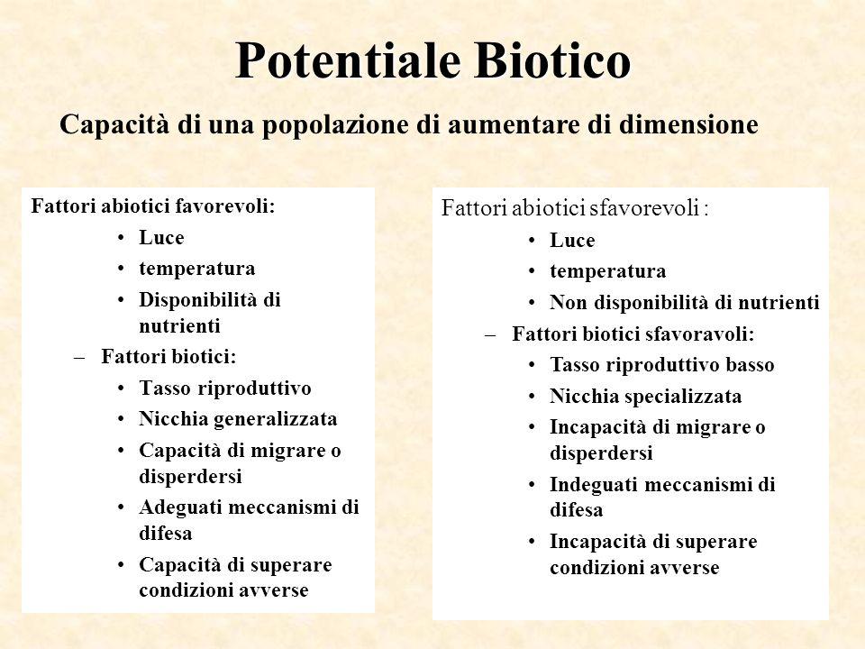 Potentiale Biotico Fattori abiotici favorevoli: Luce temperatura Disponibilità di nutrienti –Fattori biotici: Tasso riproduttivo Nicchia generalizzata