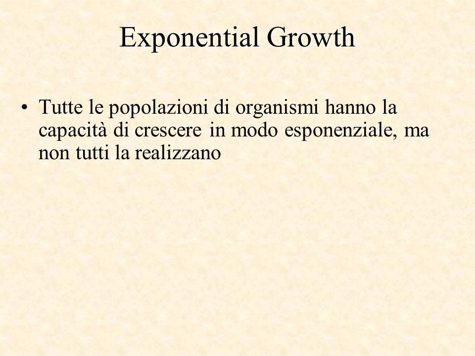 Exponential Growth Tutte le popolazioni di organismi hanno la capacità di crescere in modo esponenziale, ma non tutti la realizzano