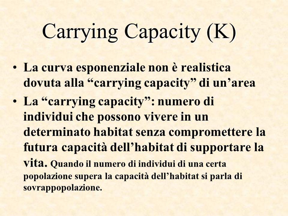Carrying Capacity (K) La curva esponenziale non è realistica dovuta alla carrying capacity di unarea La carrying capacity: numero di individui che pos