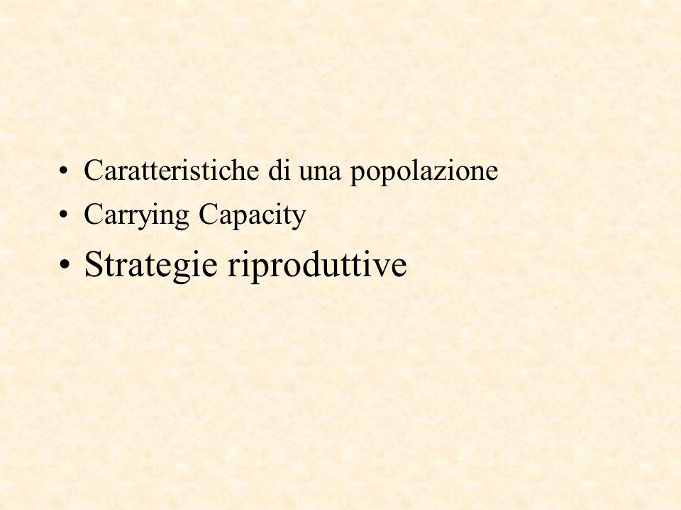Caratteristiche di una popolazione Carrying Capacity Strategie riproduttive