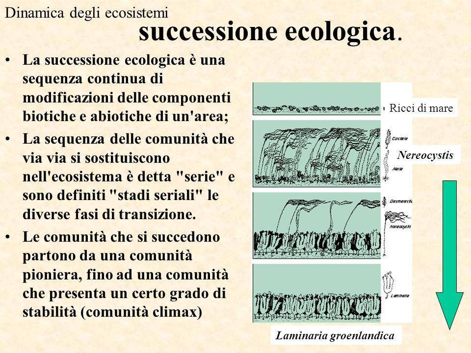 successione ecologica. La successione ecologica è una sequenza continua di modificazioni delle componenti biotiche e abiotiche di un'area; La sequenza