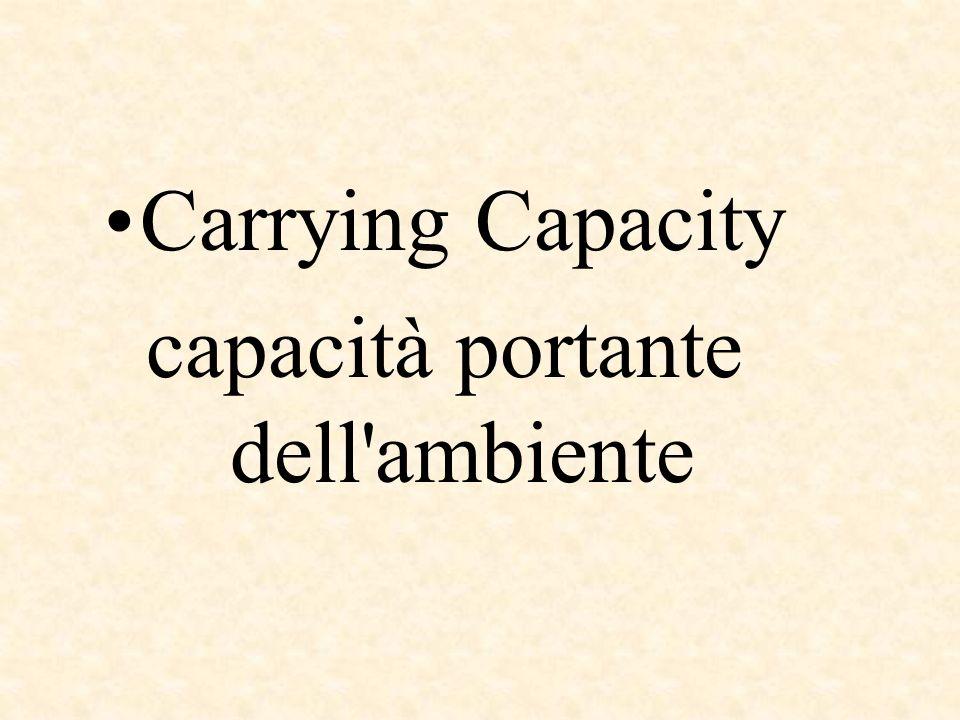 Carrying Capacity capacità portante dell'ambiente