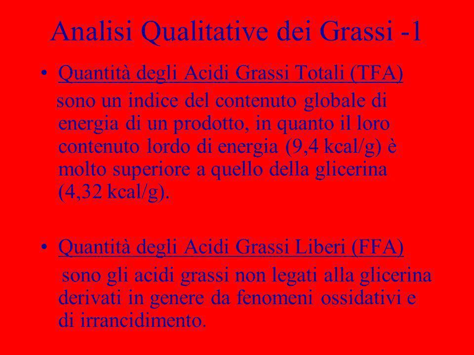 Analisi Qualitative dei Grassi -1 Quantità degli Acidi Grassi Totali (TFA) sono un indice del contenuto globale di energia di un prodotto, in quanto i