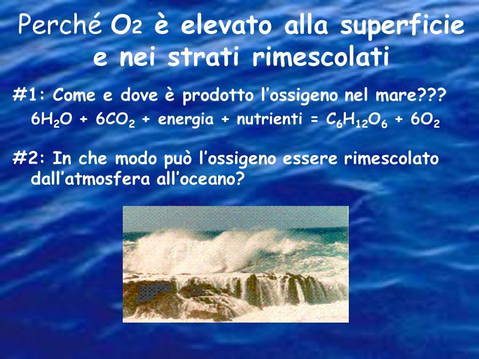 La concentrazione di O 2 disciolto è inversamente proporzionato a quello dei nutrienti O 2 è elevato alla superficie e nei strati rimescolati O 2 scen