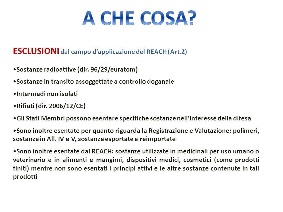 ESCLUSIONI dal campo dapplicazione del REACH (Art.2) Sostanze radioattive (dir. 96/29/euratom) Sostanze in transito assoggettate a controllo doganale