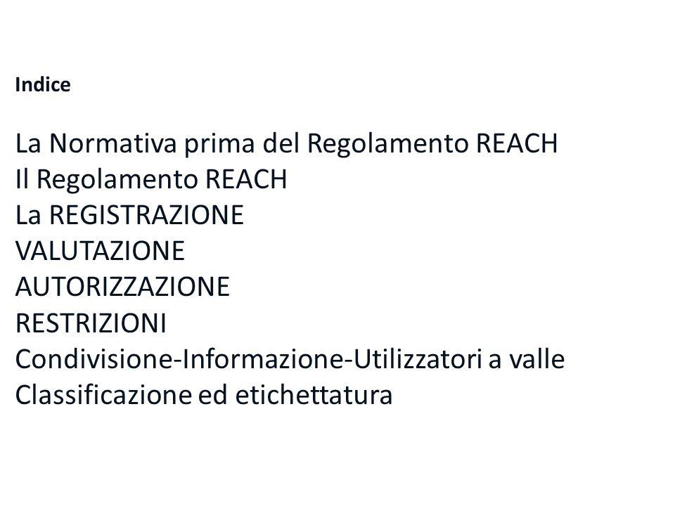 ESCLUSIONI dal campo dapplicazione del REACH (Art.2) Sostanze radioattive (dir.