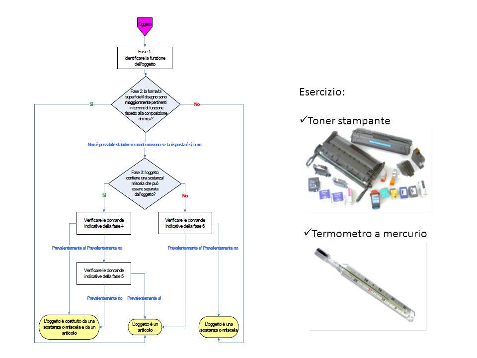 Esercizio: Toner stampante Termometro a mercurio