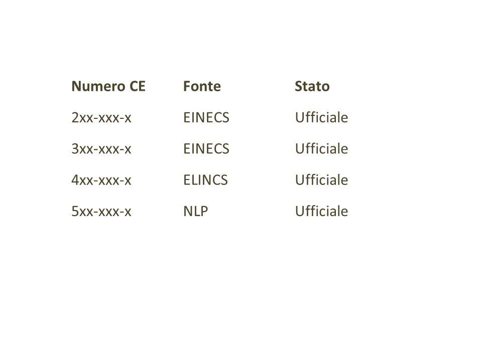 Numero CEFonteStato 2xx-xxx-xEINECSUfficiale 3xx-xxx-xEINECSUfficiale 4xx-xxx-xELINCSUfficiale 5xx-xxx-xNLPUfficiale