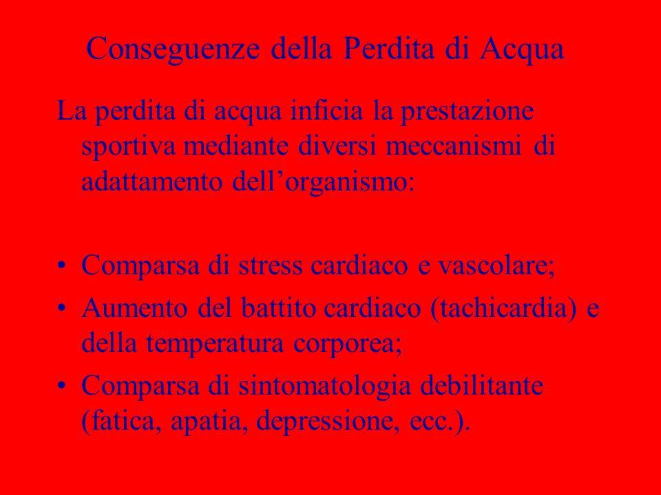 Prodotti a base di Carnitina La dose consigliata è di 3-6 g/die e lassunzione non deve protrarsi per più di 30 giorni.
