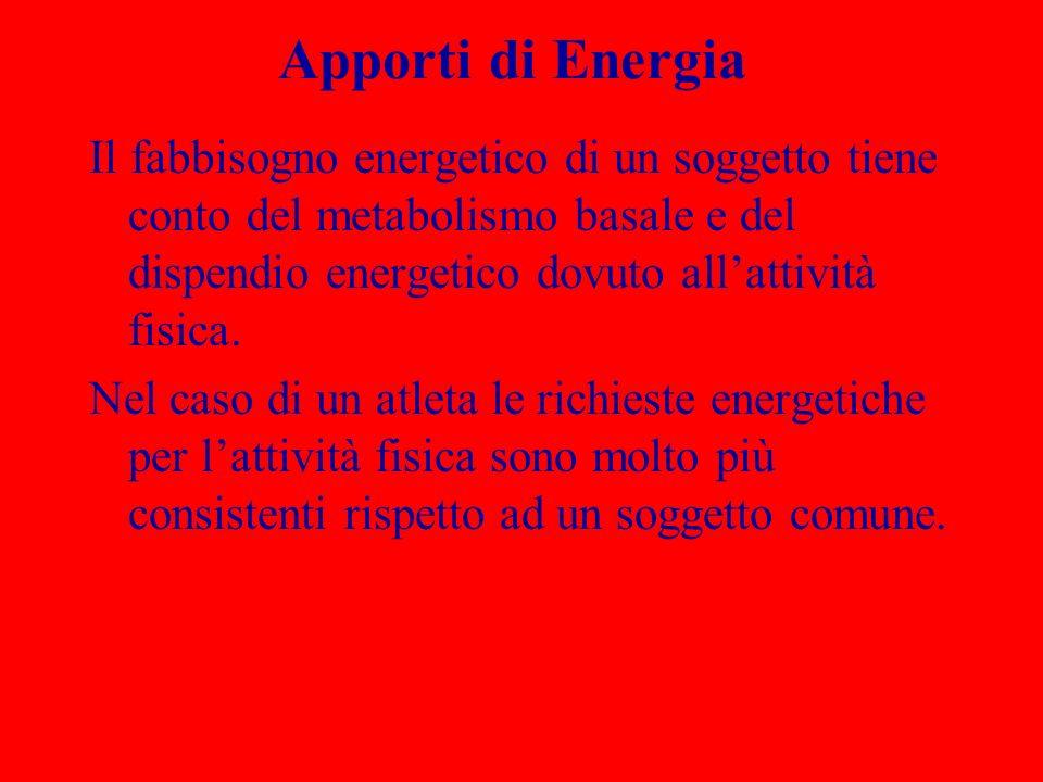 Apporti di Energia Il fabbisogno energetico di un soggetto tiene conto del metabolismo basale e del dispendio energetico dovuto allattività fisica. Ne