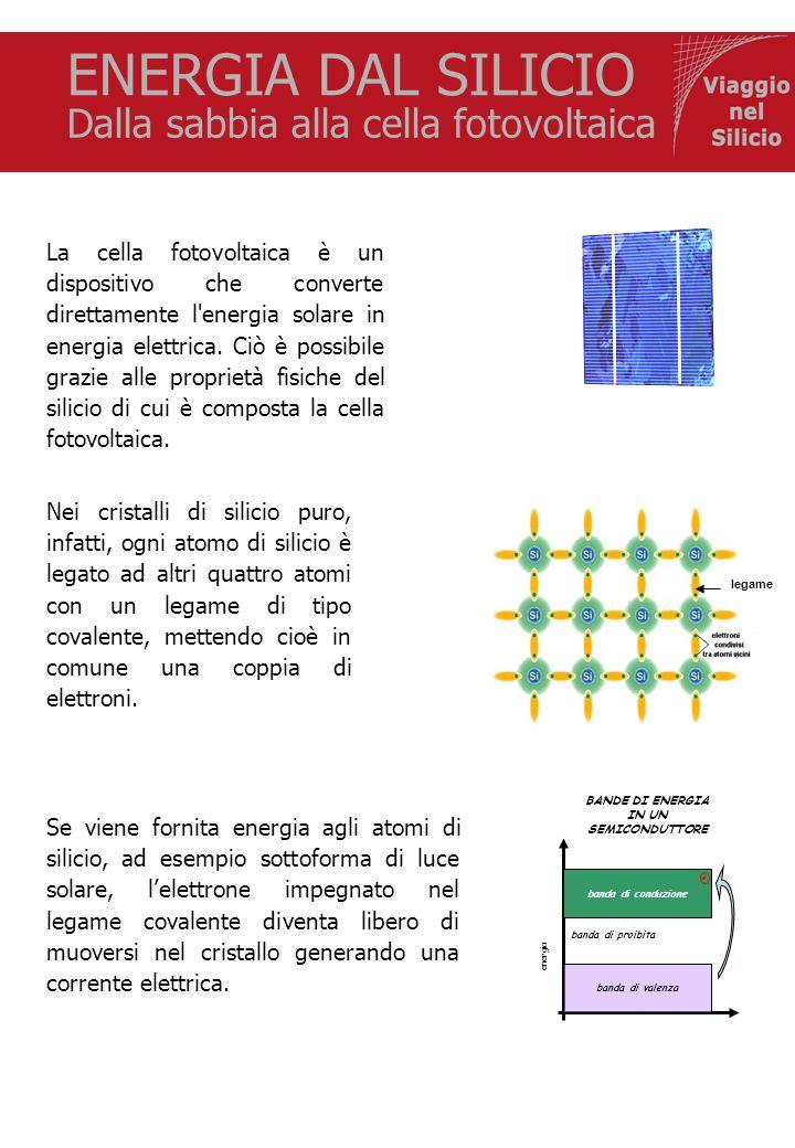 ENERGIA DAL SILICIO Dalla sabbia alla cella fotovoltaica La cella fotovoltaica è un dispositivo che converte direttamente l'energia solare in energia