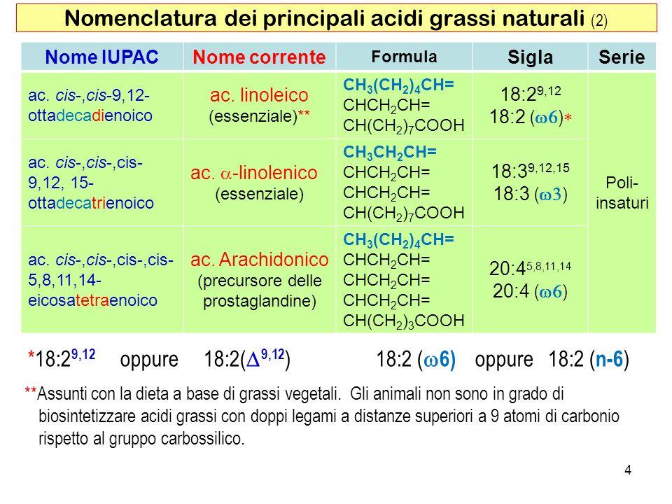 4 Nomenclatura dei principali acidi grassi naturali (2) Nome IUPACNome corrente Formula SiglaSerie ac.