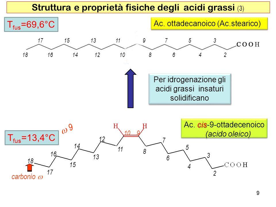 9 Struttura e proprietà fisiche degli acidi grassi (3) 9 2 4 6 8 3 5 7 910 11 13 15 17 12 14 16 18 carbonio cis Ac.