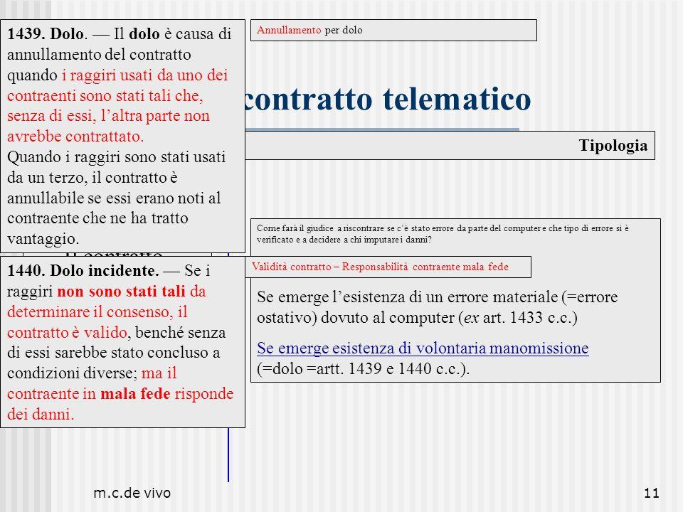 m.c.de vivo11 Il contratto telematico Tipologia Il contratto cibernetico 1440. Dolo incidente. Se i raggiri non sono stati tali da determinare il cons