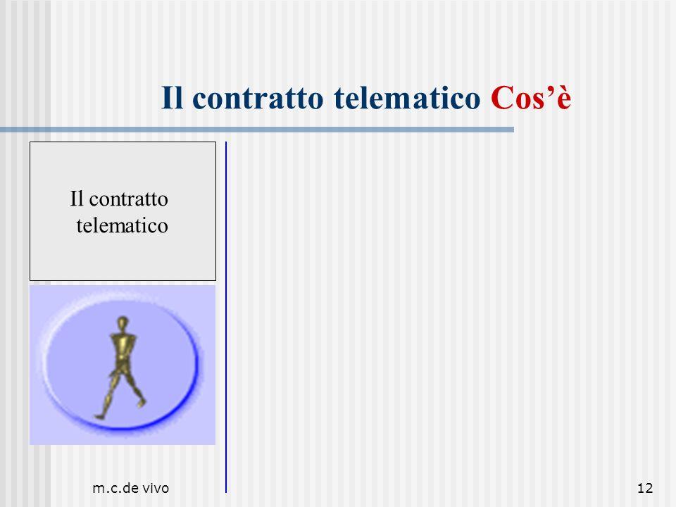 m.c.de vivo12 Il contratto telematico Cosè Il contratto telematico