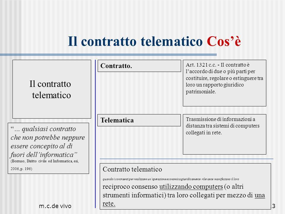 m.c.de vivo13 Il contratto telematico Cosè Il contratto telematico Contratto. Telematica Art. 1321 c.c. - Il contratto è laccordo di due o più parti p