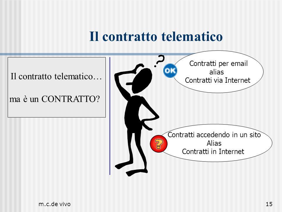 m.c.de vivo15 Il contratto telematico Il contratto telematico… ma è un CONTRATTO? Contratti per email alias Contratti via Internet Contratti accedendo