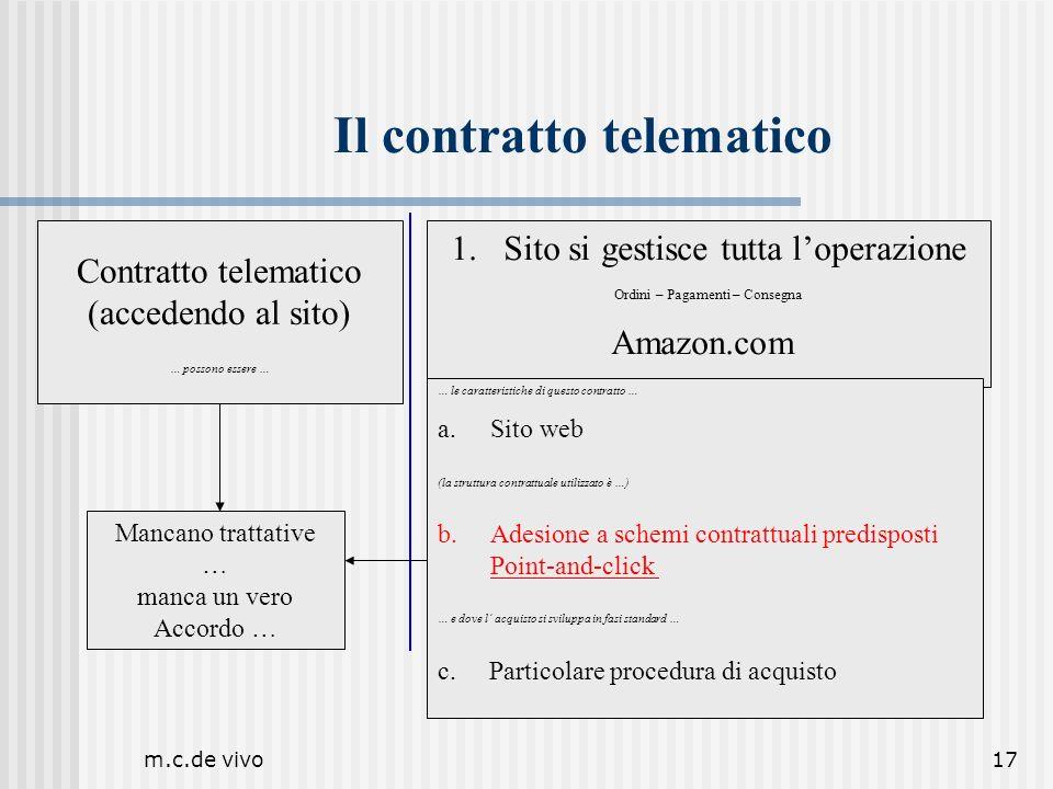 m.c.de vivo17 Il contratto telematico 1.Sito si gestisce tutta loperazione Ordini – Pagamenti – Consegna Amazon.com … le caratteristiche di questo con