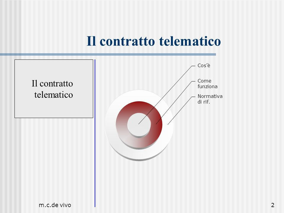 m.c.de vivo23 Il contratto telematico OK x Accordo (particolare nella forma) … i contratti telematici di accesso al sito rientrano allinterno di ipotesi generali quali … Contratto per adesione Contratto automatico...