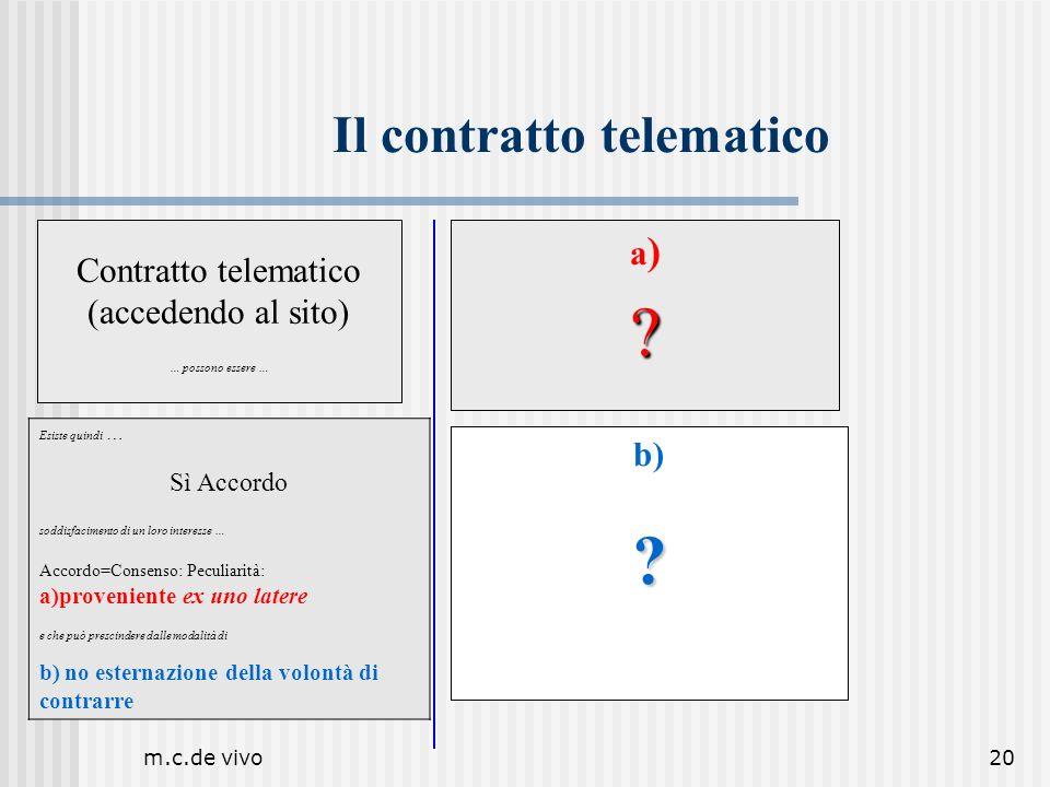 m.c.de vivo20 Il contratto telematico Esiste quindi … Sì Accordo soddisfacimento di un loro interesse … Accordo=Consenso: Peculiarità: a)proveniente e
