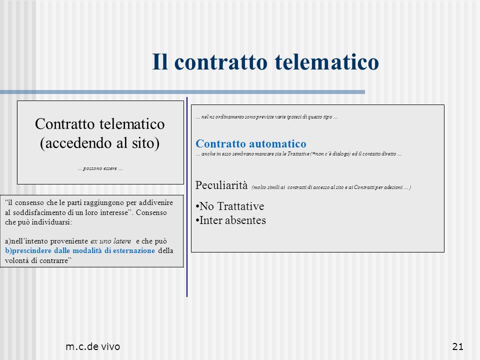 m.c.de vivo21 Il contratto telematico … nel ns ordinamento sono previste varie ipotesi di questo tipo … Contratto automatico … anche in esso sembrano