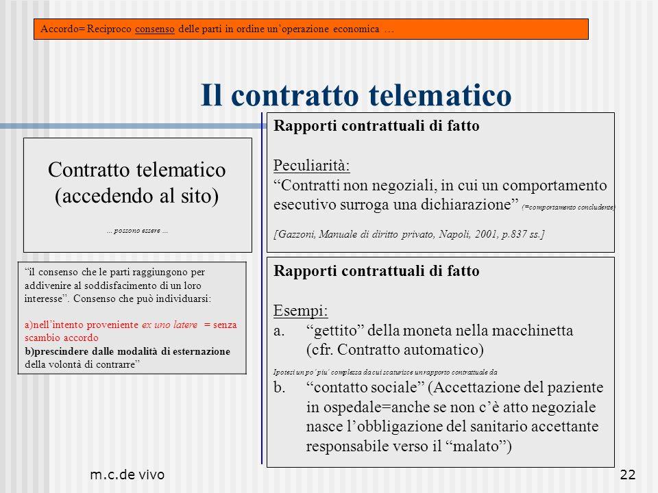 m.c.de vivo22 Il contratto telematico Rapporti contrattuali di fatto Peculiarità: Contratti non negoziali, in cui un comportamento esecutivo surroga u