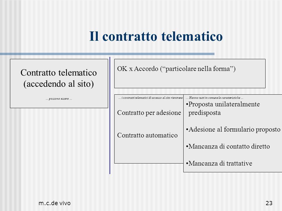 m.c.de vivo23 Il contratto telematico OK x Accordo (particolare nella forma) … i contratti telematici di accesso al sito rientrano allinterno di ipote
