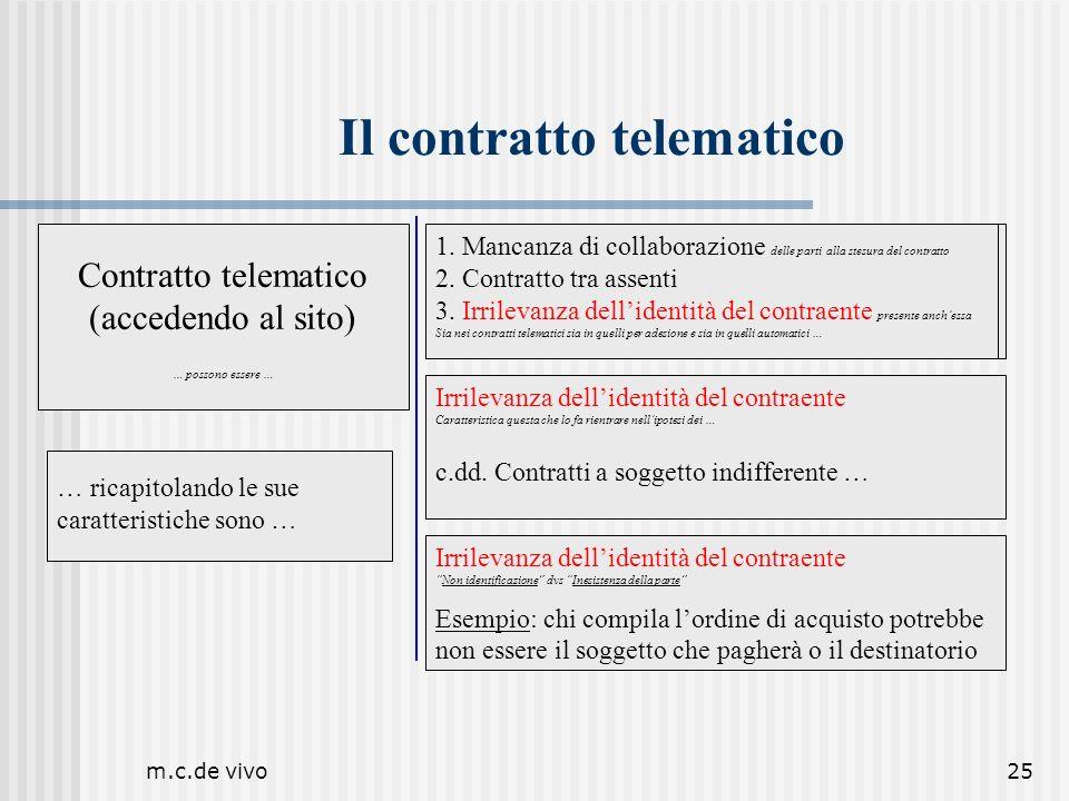 m.c.de vivo25 Il contratto telematico … ricapitolando le sue caratteristiche sono … 1. Mancanza di collaborazione delle parti alla stesura del contrat