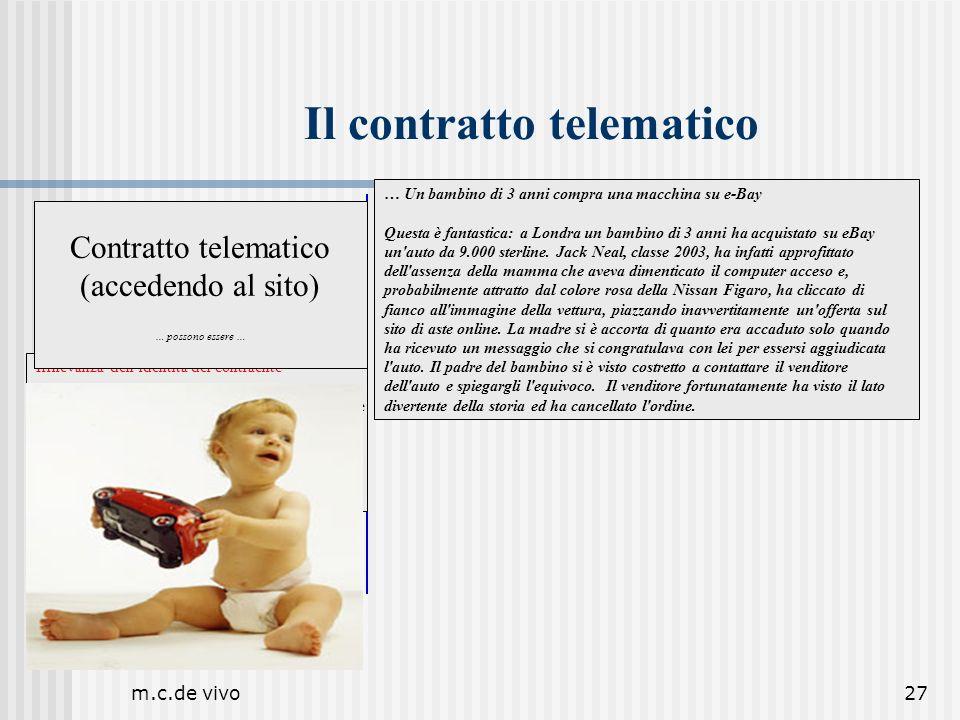 m.c.de vivo27 Il contratto telematico Irrilevanza dellidentità del contraente Esempio: chi compila lordine di acquisto potrebbe non essere il soggetto