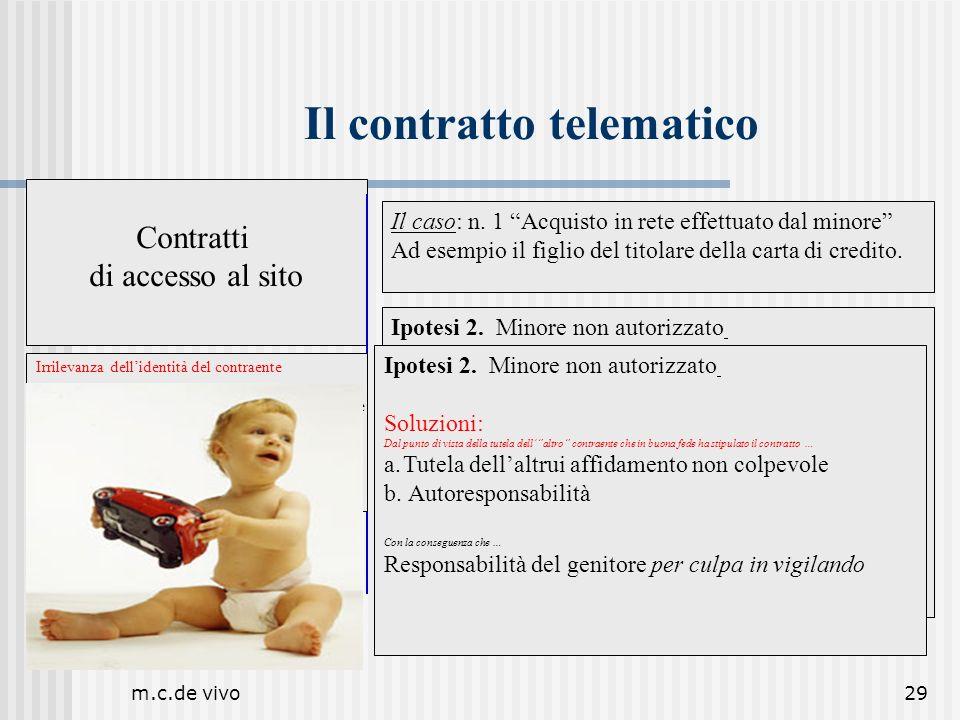 m.c.de vivo29 Il contratto telematico Contratti di accesso al sito Il caso: n. 1 Acquisto in rete effettuato dal minore Ad esempio il figlio del titol