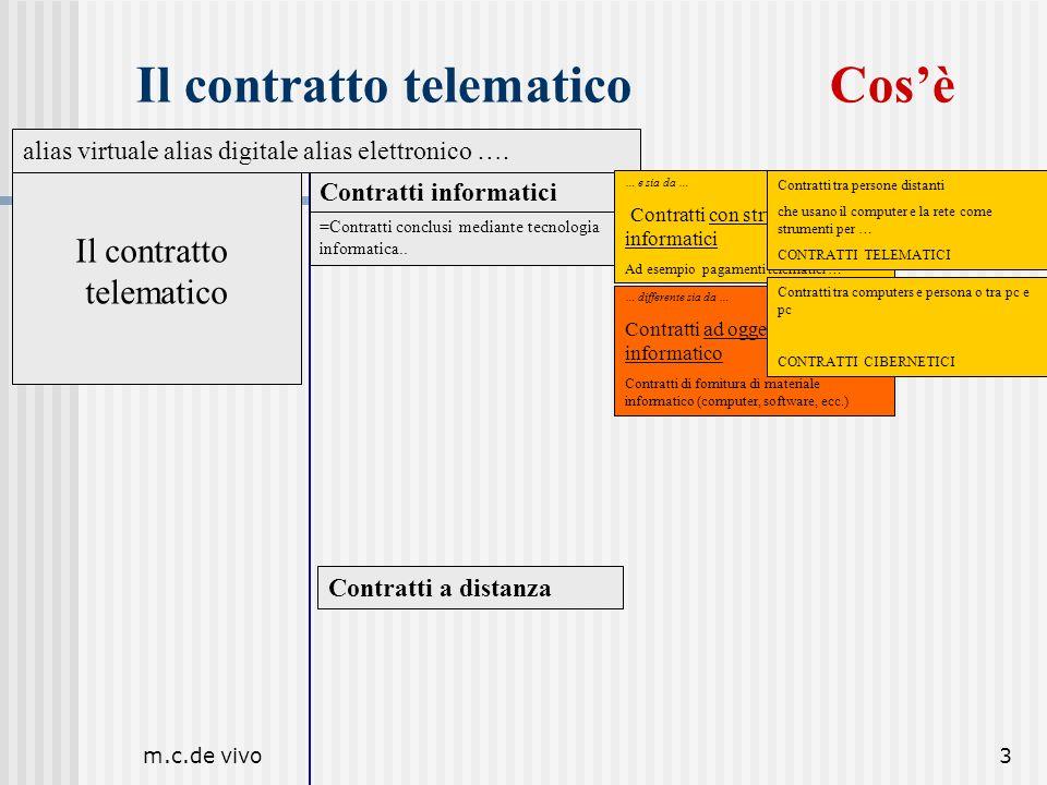 m.c.de vivo3 Contratti a distanza Il contratto telematico Cosè Il contratto telematico Contratti informatici =Contratti conclusi mediante tecnologia i