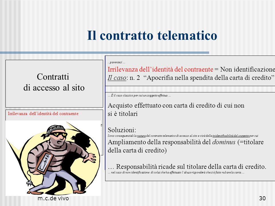 m.c.de vivo30 Il contratto telematico Contratti di accesso al sito.. parentesi … Irrilevanza dellidentità del contraente = Non identificazione Il caso