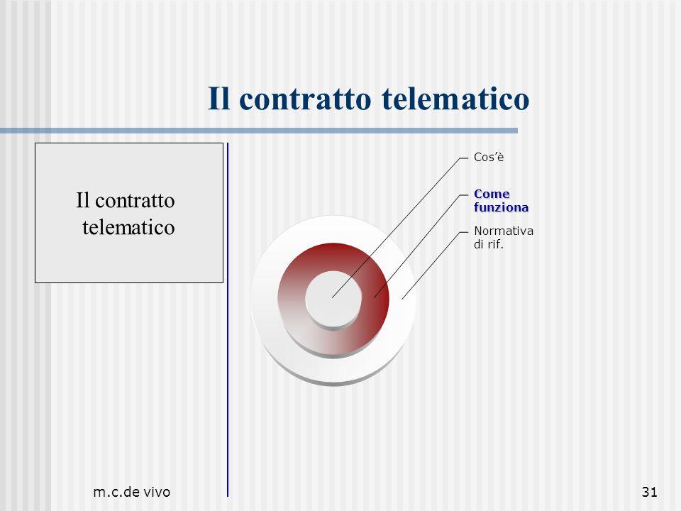 m.c.de vivo31 Il contratto telematico Il contratto telematico