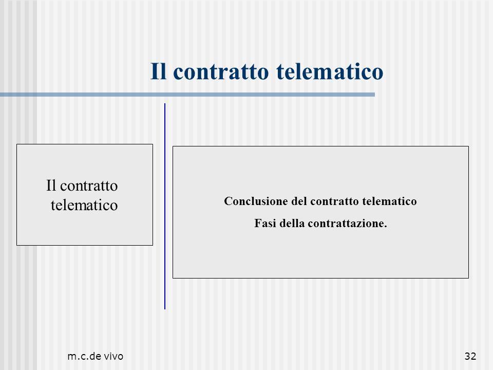 m.c.de vivo32 Il contratto telematico Conclusione del contratto telematico Fasi della contrattazione. Il contratto telematico