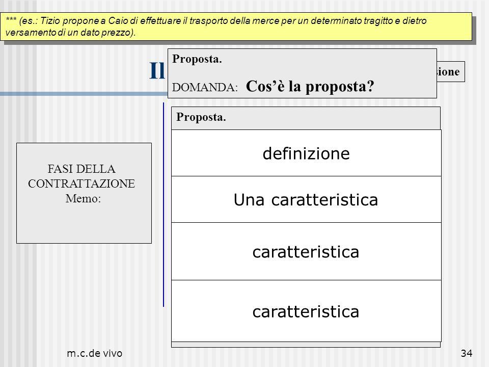 m.c.de vivo34 Il contratto telematico FASI DELLA CONTRATTAZIONE Memo: Proposta. La proposta è la dichiarazione, proveniente da una delle parti (il pro