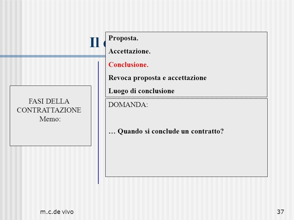 m.c.de vivo37 Il contratto telematico Proposta. Accettazione. Conclusione. Revoca proposta e accettazione Luogo di conclusione FASI DELLA CONTRATTAZIO
