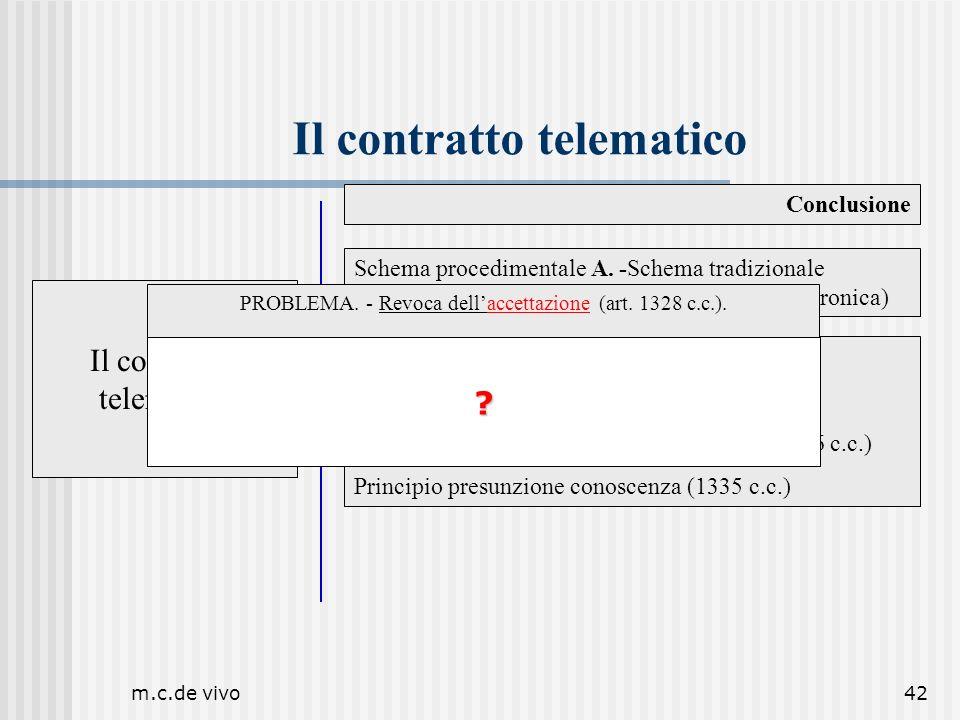 m.c.de vivo42 Il contratto telematico Conclusione Il contratto telematico Schema procedimentale A. -Schema tradizionale PROPOSTA-ACCETTAZIONE (per pos