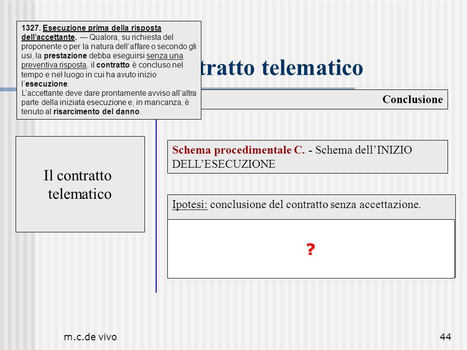 m.c.de vivo44 Il contratto telematico Conclusione Il contratto telematico Ipotesi: conclusione del contratto senza accettazione. Previsione: 1327 c.c.