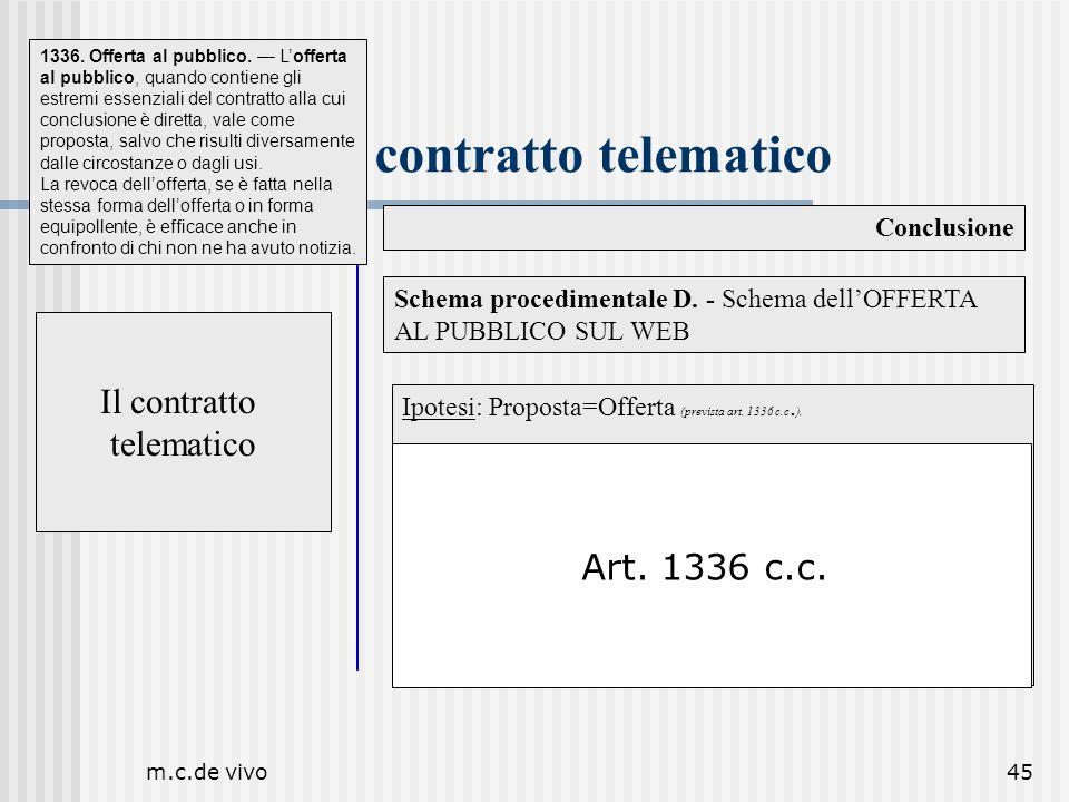 m.c.de vivo45 Il contratto telematico Conclusione Il contratto telematico Ipotesi: Proposta=Offerta (prevista art. 1336 c.c. ). Esempi: Offerta conten