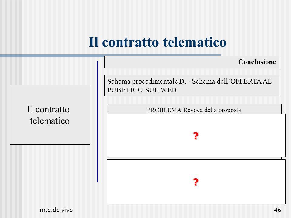 m.c.de vivo46 Il contratto telematico Conclusione Il contratto telematico PROBLEMA Revoca della proposta 1. Revoca proposta=Prima accettazione. 2. Rev