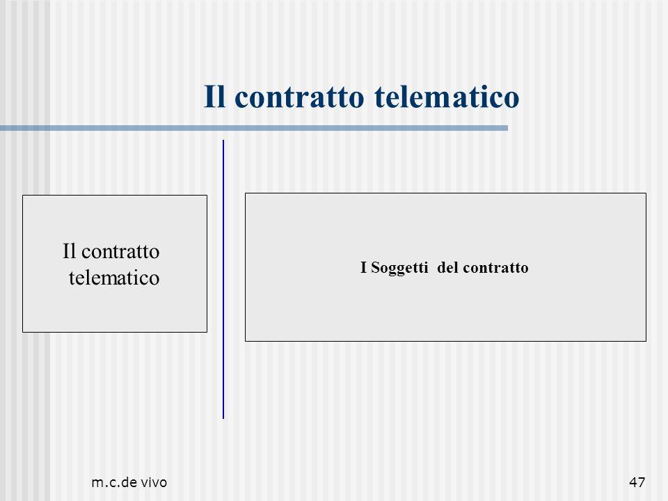 m.c.de vivo47 Il contratto telematico I Soggetti del contratto Il contratto telematico