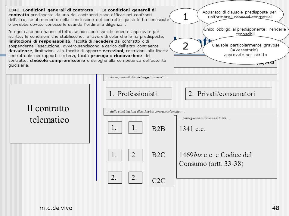 m.c.de vivo48 Il contratto telematico I Soggetti Il contratto telematico … da un punto di vista dei soggetti coinvolti … 1. Professionisti2. Privati/c